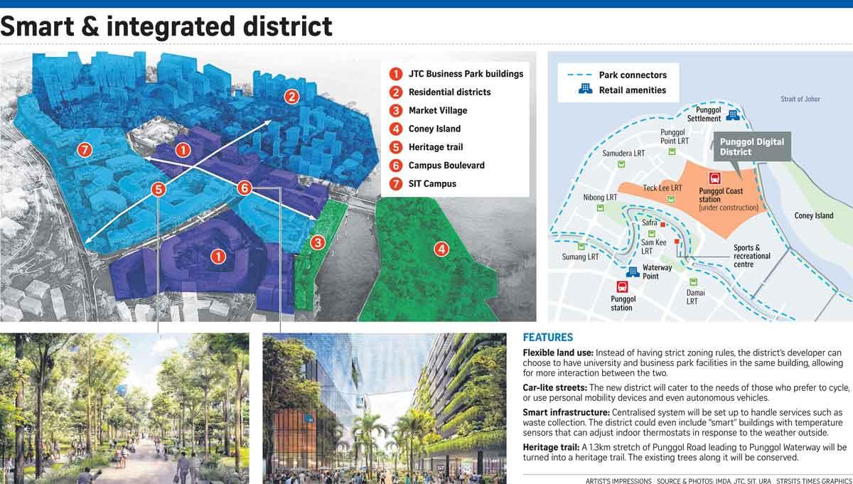 piermont-grand-ec-in-digital-smart-integrated-district